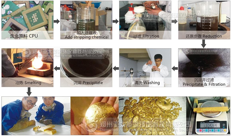 黄金退镀处理设备工作流程